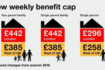 New weekly benefit cap